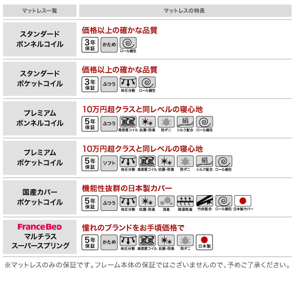 フロアローベッド【Makati】マカティ:商品説明11