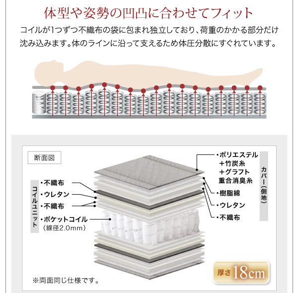 フロアローベッド【Makati】マカティ:商品説明29