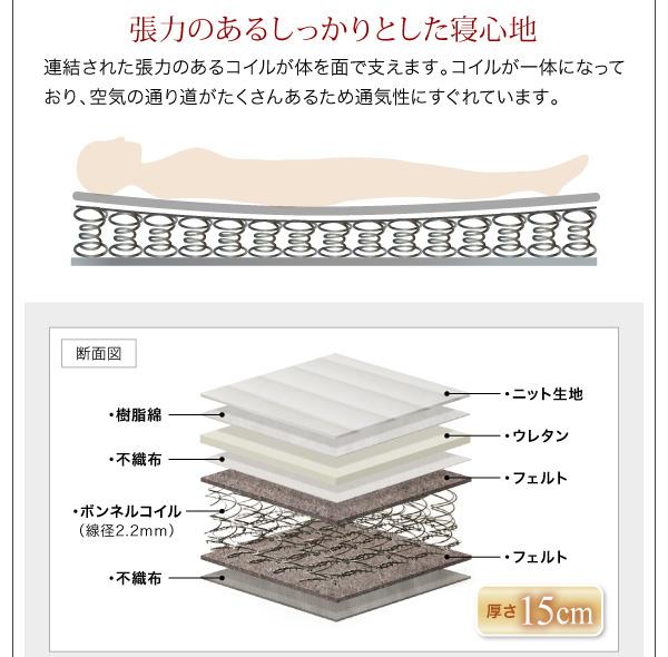 シンプルモダンデザインフロアローステージベッド Renita レニータ:商品説明15