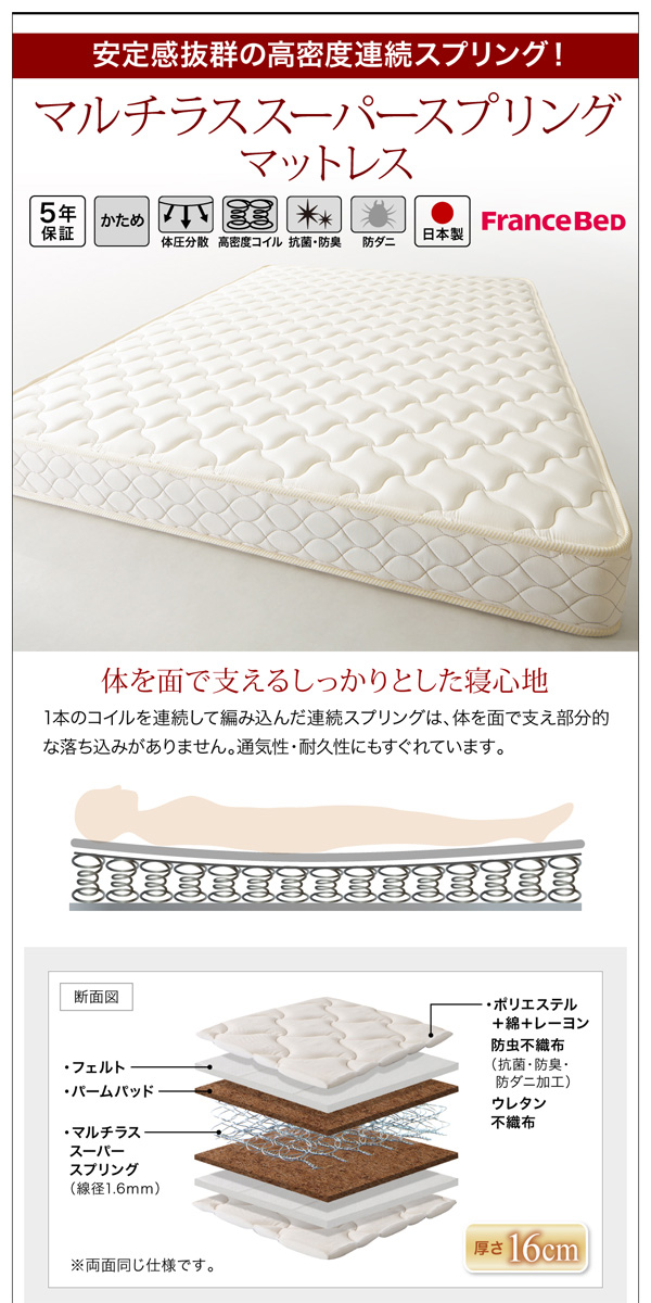 デザインボードベッド【Bona】ボーナ:商品説明25