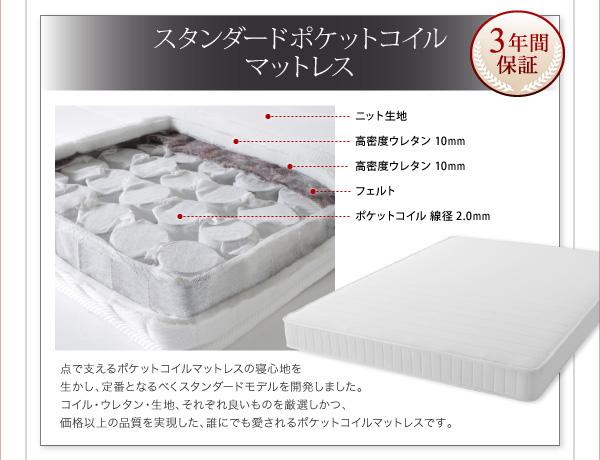ハイヘッドデザインすのこベッド【Brat】ブラート:商品説明24