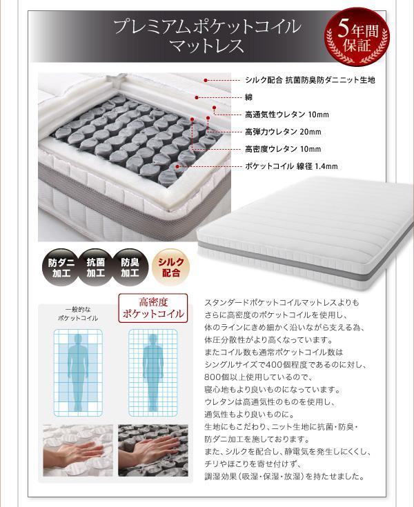 ハイヘッドデザインすのこベッド【Brat】ブラート:商品説明25