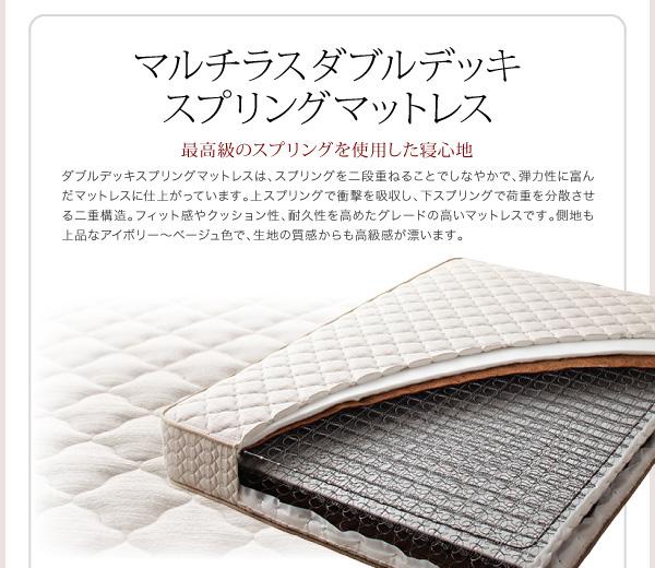 ハイヘッドデザインすのこベッド【Brat】ブラート:商品説明34