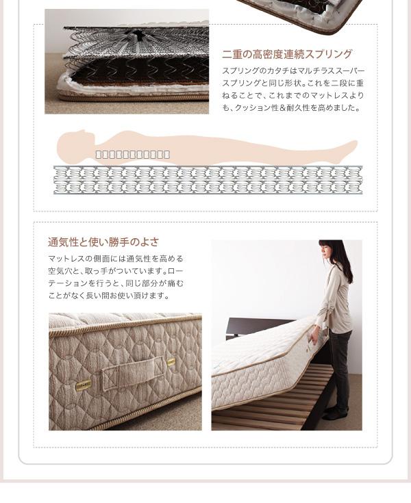 ハイヘッドデザインすのこベッド【Brat】ブラート:商品説明35