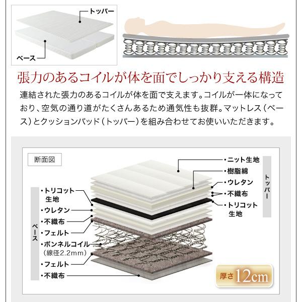 収納ベッド【Oslo】オスロ:商品説明7