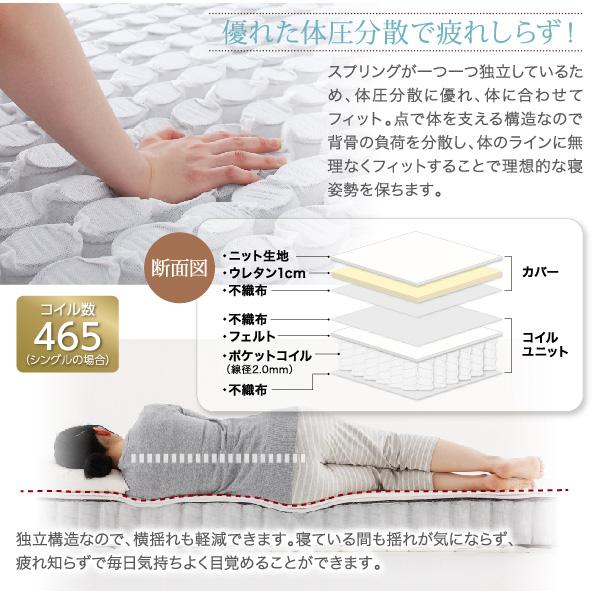 ベーシック脚付きマットレスベッド:商品説明14