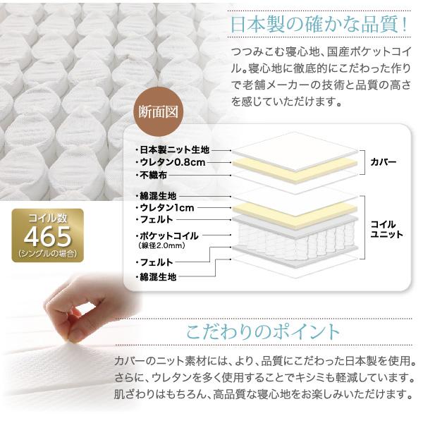 ベーシック脚付きマットレスベッド:商品説明16