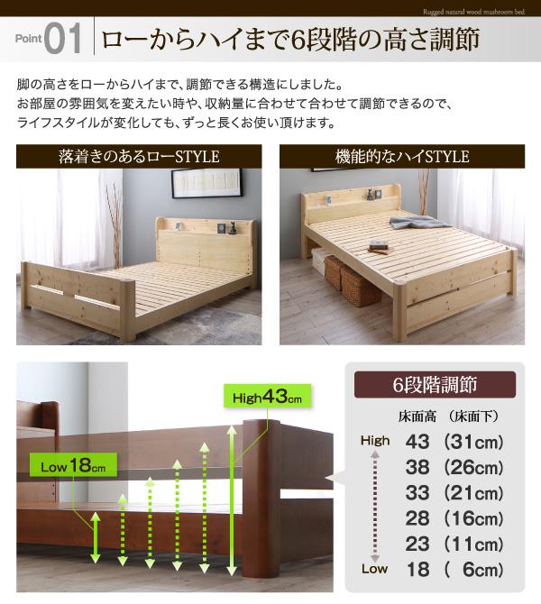 頑丈天然木すのこベッド【ishuruto】イシュルト:商品説明3