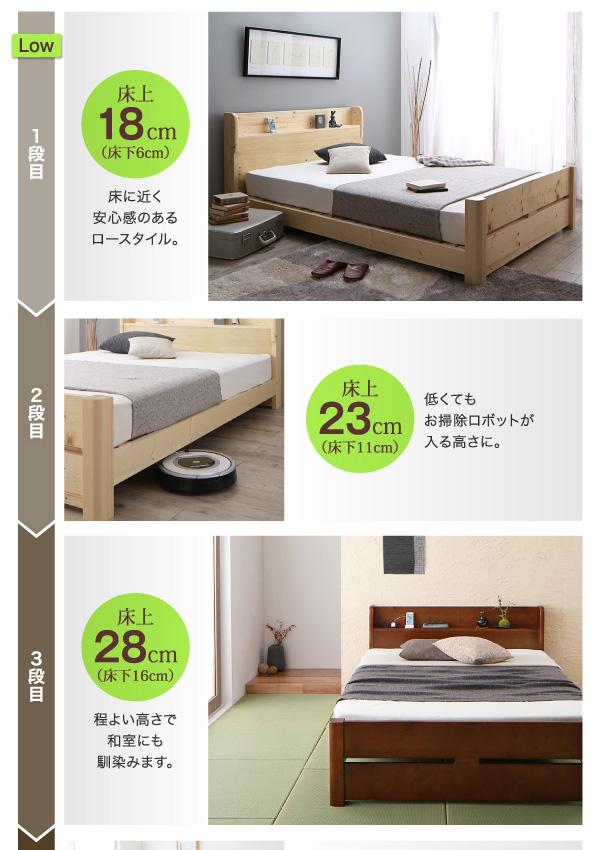 頑丈天然木すのこベッド【ishuruto】イシュルト:商品説明4