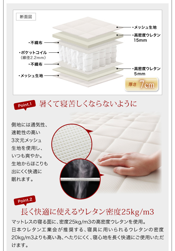 頑丈天然木すのこベッド【ishuruto】イシュルト:商品説明21