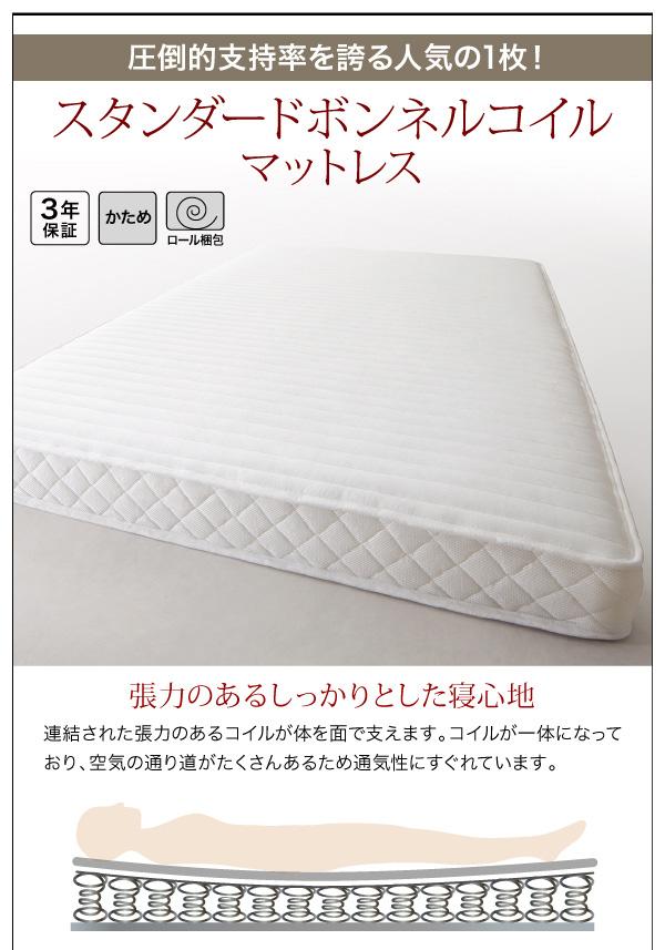 頑丈天然木すのこベッド【ishuruto】イシュルト:商品説明24