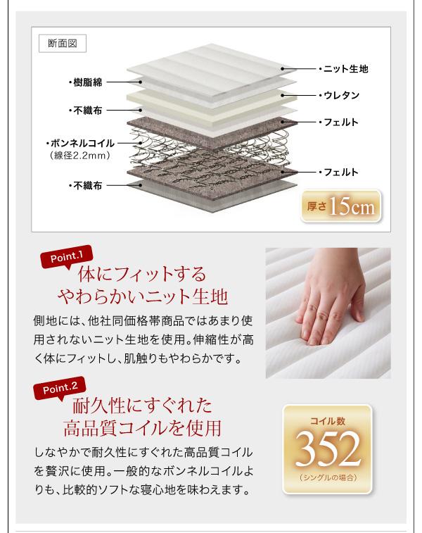 頑丈天然木すのこベッド【ishuruto】イシュルト:商品説明25