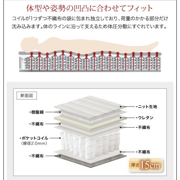 頑丈天然木すのこベッド【ishuruto】イシュルト:商品説明28