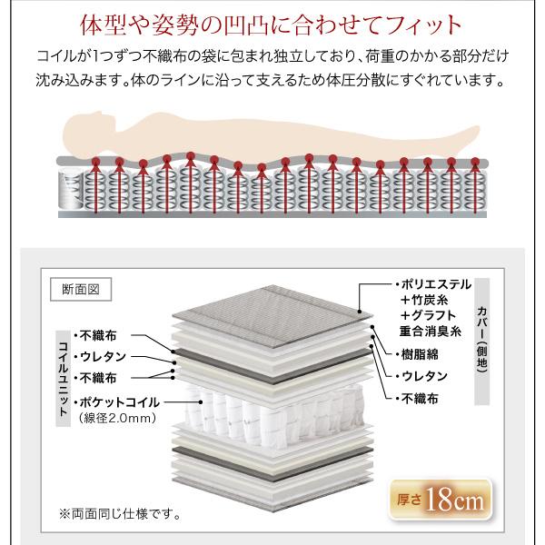 頑丈天然木すのこベッド【ishuruto】イシュルト:商品説明32