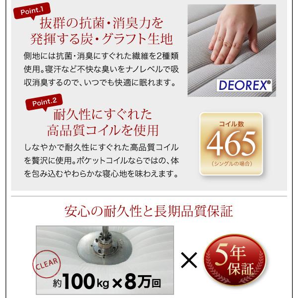 頑丈天然木すのこベッド【ishuruto】イシュルト:商品説明33