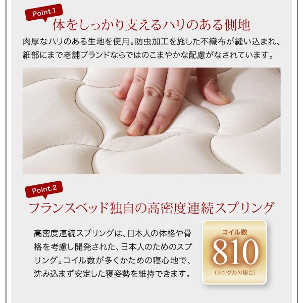 頑丈天然木すのこベッド【ishuruto】イシュルト:商品説明37