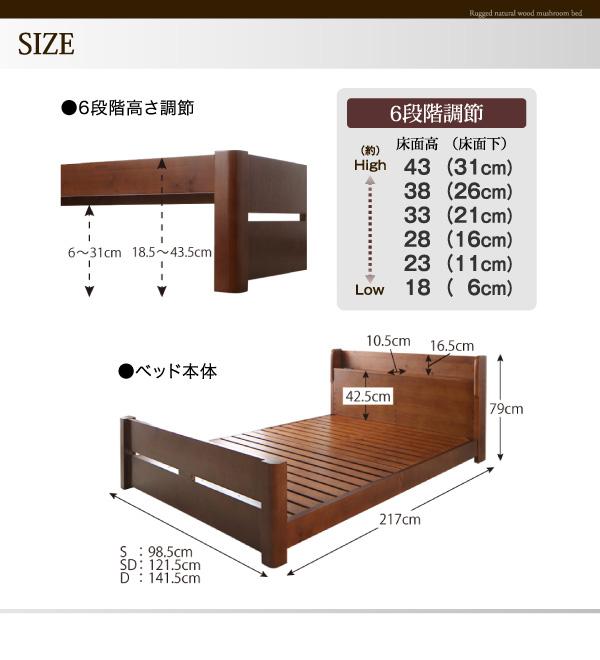 頑丈天然木すのこベッド【ishuruto】イシュルト:商品説明39