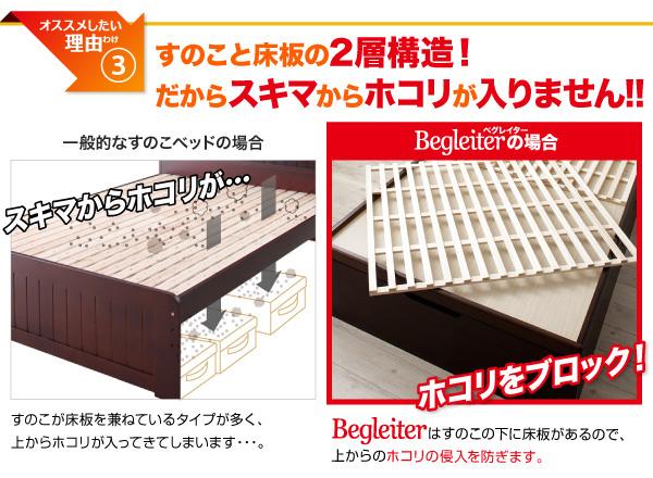 ガス圧式跳ね上げ収納ベッド【Begleiter】ベグレイター:商品説明7