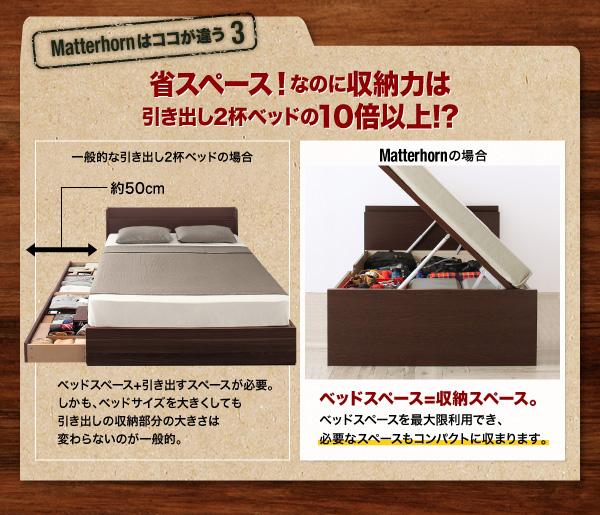 ガス圧式跳ね上げ収納ベッド【Matterhorn】マッターホルン:商品説明7
