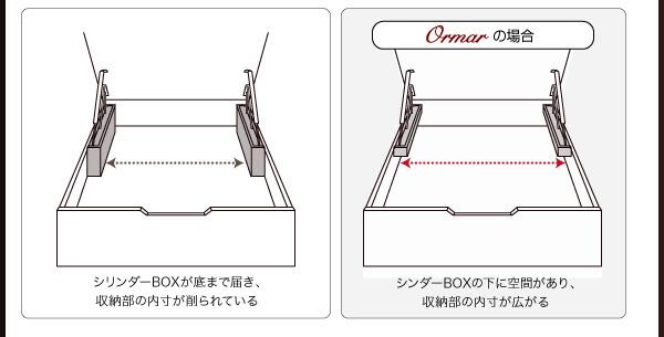 大容量跳ね上げベッド【ORMAR】オルマー:商品説明14